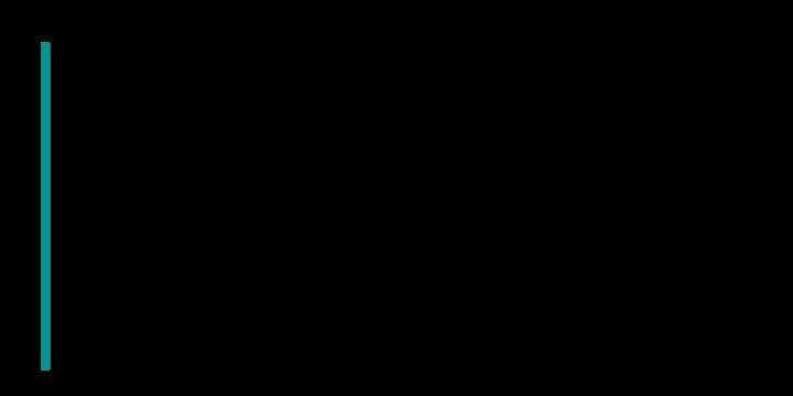 Hmrc logo 720x360